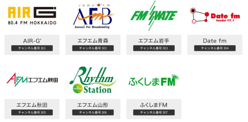 東北ブロックにおけるFMサイマルチャンネル一覧